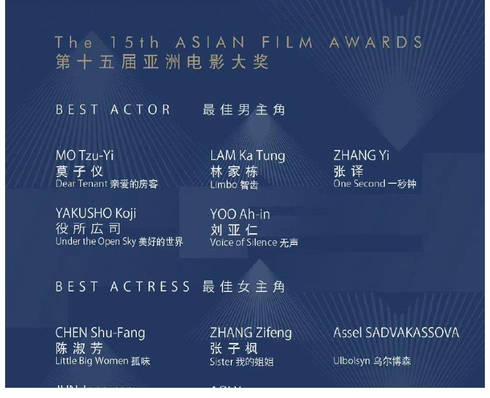 张子枫入围亚洲电影金像奖最佳女主角 太棒了